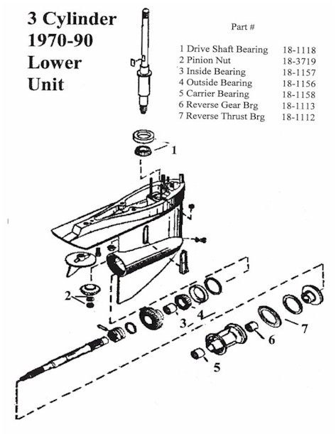 3 cylinder mercury outboard lower unit display page
