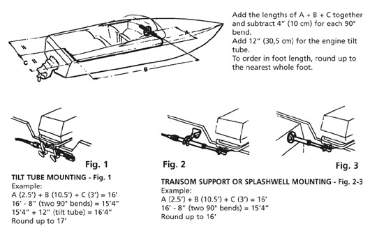 Steering Cable Installation Instructions For Outboard Motors